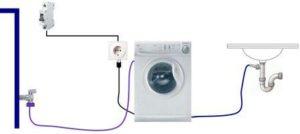 Установка стиральных машин в Рязани